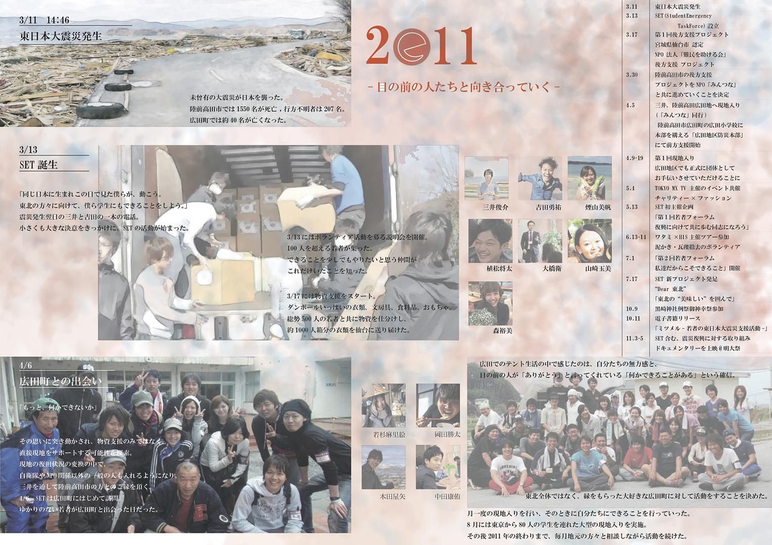 SETの沿革2011年